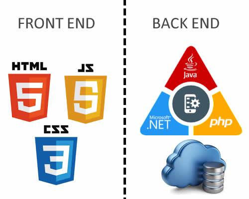 Front-end và Back-end