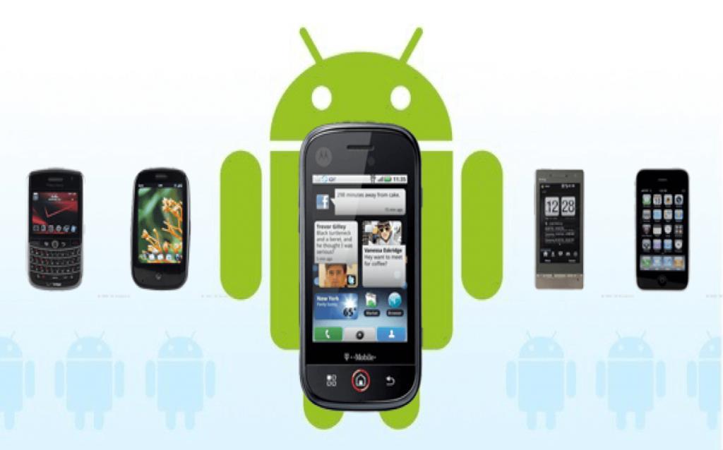 Lập trình viên Android
