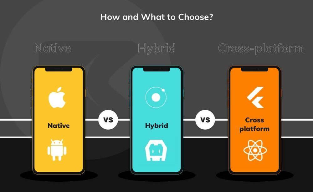 Native App, Cross Platform và Hybrid nên sử dụng app nào?