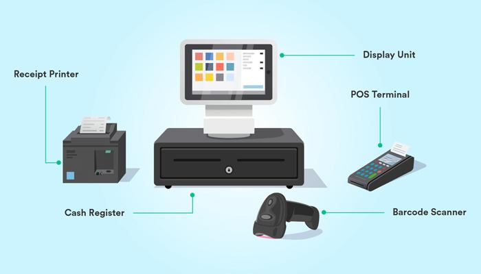 Một số thành phần khác của phần mềm bán hàng