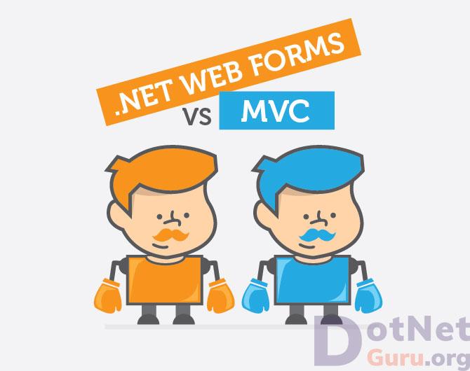MVC đang dần thay thế Web Form