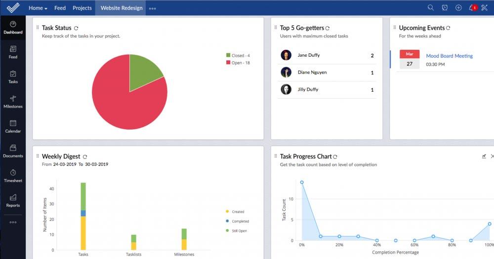 ứng dụng quản lý dự án Project Zoho
