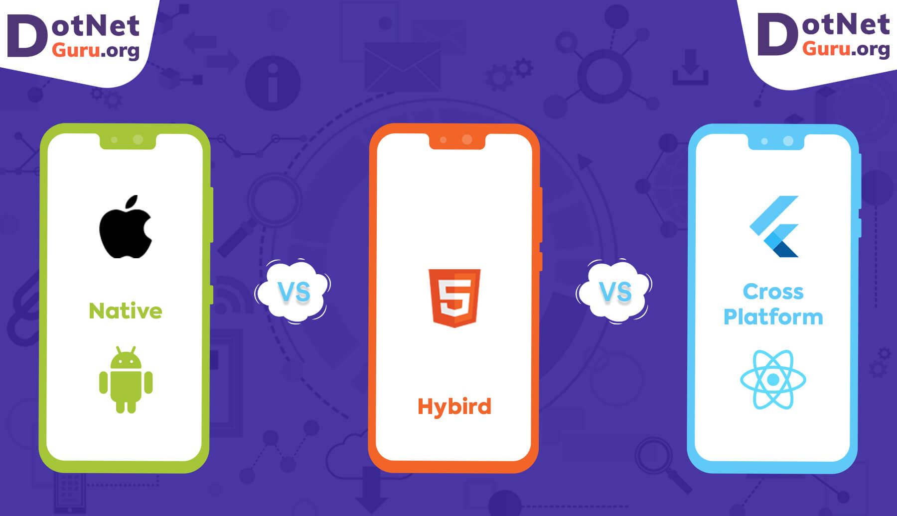 Phân biệt giữa Native App, Cross Platform và Hybrid