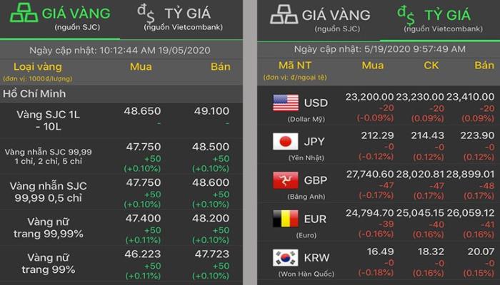"""Ứng dụng """"Giá vàng – Tỷ giá ngoại tệ"""""""